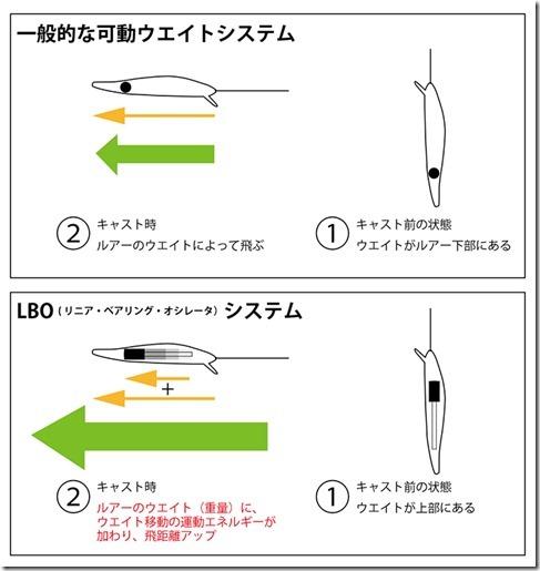 lms図1