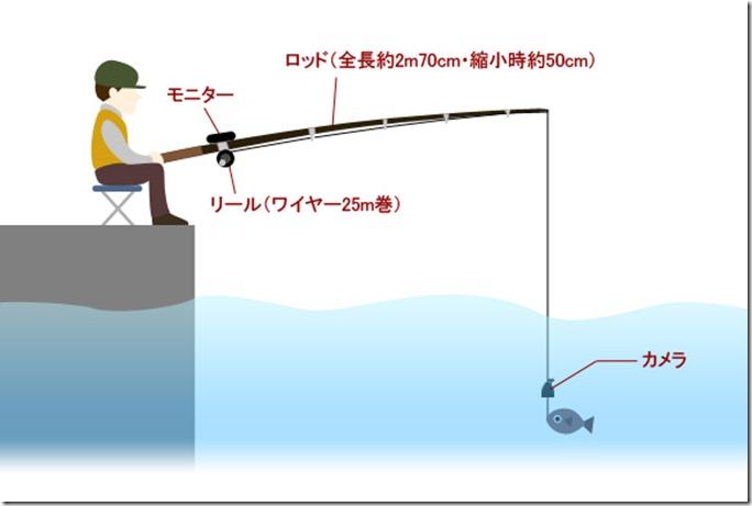 big_catch_zentai