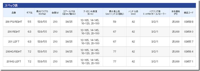 スクリーンショット 2015-01-21 14.53.13