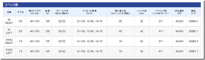 スクリーンショット 2015-01-21 14.53.24