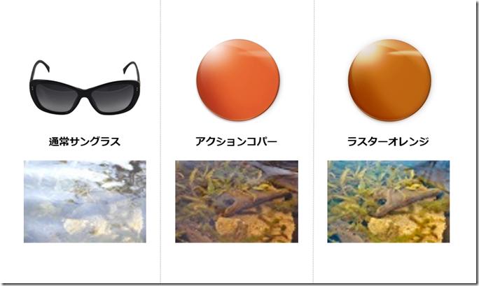 スクリーンショット 2015-02-17 01.38.05