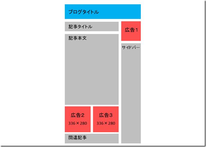 スクリーンショット 2014-08-19 20.32.17