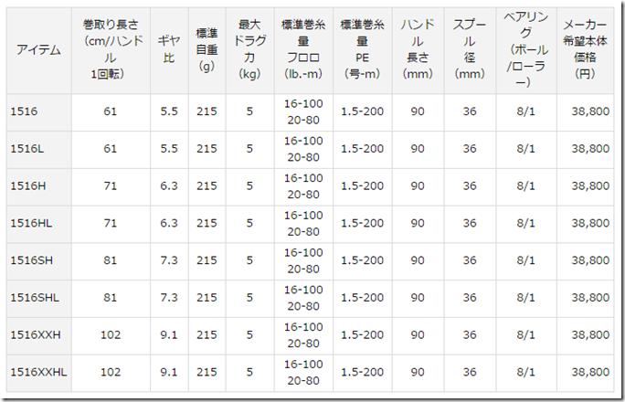 スクリーンショット 2015-01-19 16.51.24