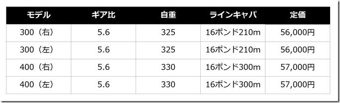 スクリーンショット 2015-01-19 22.32.48
