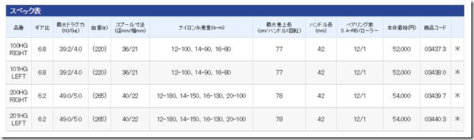 スクリーンショット 2015-01-21 14.53.10