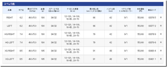 スクリーンショット 2015-01-21 14.53.21