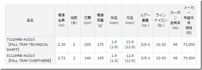スクリーンショット 2015-01-22 12.37.11